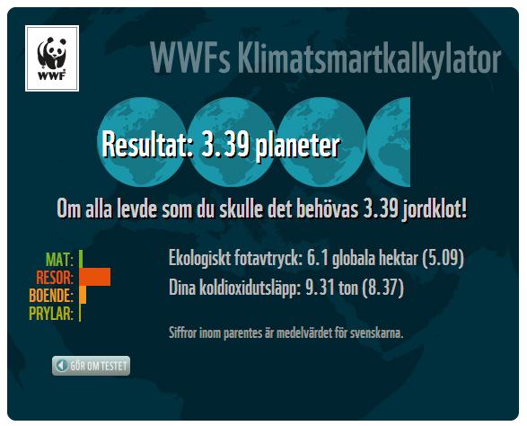 WWFs Klimatsmartkalkylator, mitt resultat